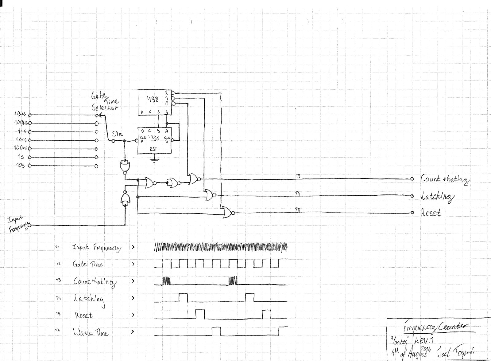 Znaxques Projects Frequency Counter Schematic Gating